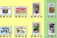 Can You Use Raz Kids for Guided Reading?
