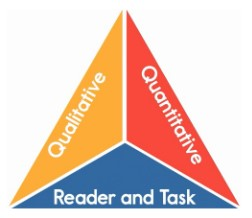 Determining a Student's Reading Level on Raz-Kids