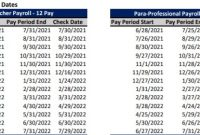 AISD Pay Schedule 2021 - 2022 (Pay Scale)
