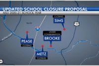 AISD School Closing List